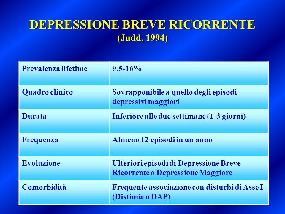 DEPRESSIONE BREVE RICORRENTE (Judd, 1994)