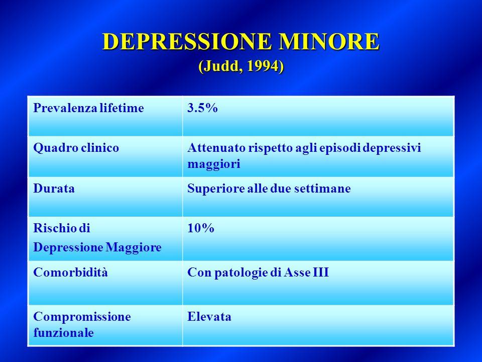 DEPRESSIONE MINORE (Judd, 1994)