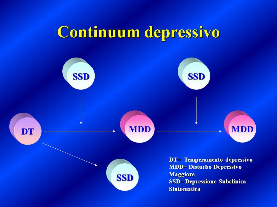 Continuum depressivo SSD SSD MDD MDD DT SSD