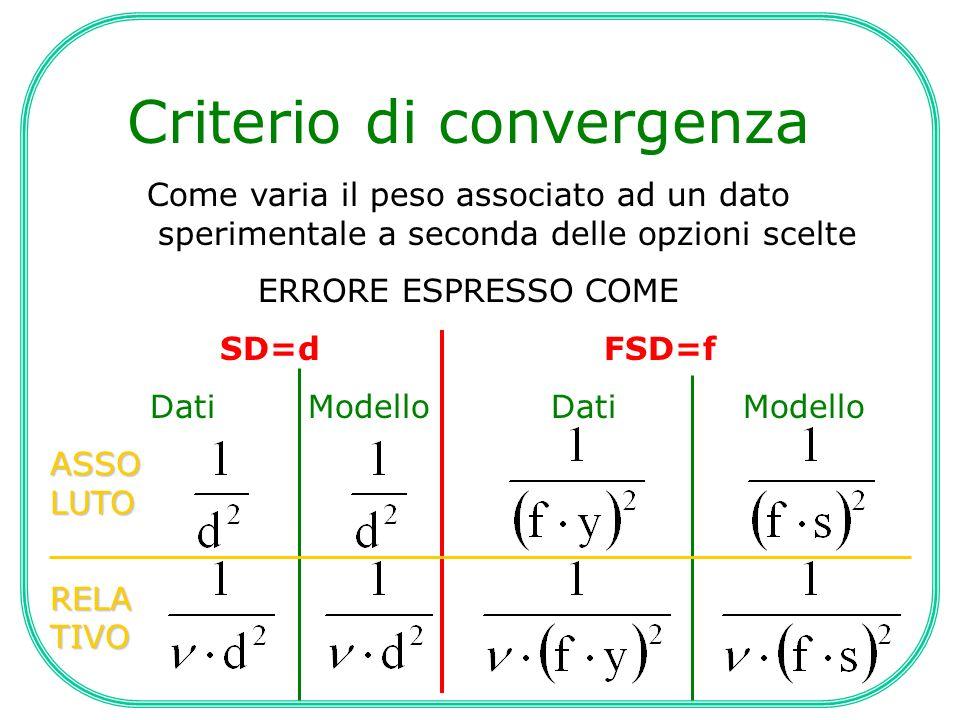 Criterio di convergenza