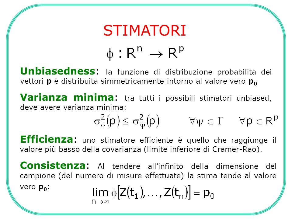 STIMATORI Unbiasedness: la funzione di distribuzione probabilità dei vettori p è distribuita simmetricamente intorno al valore vero p0.