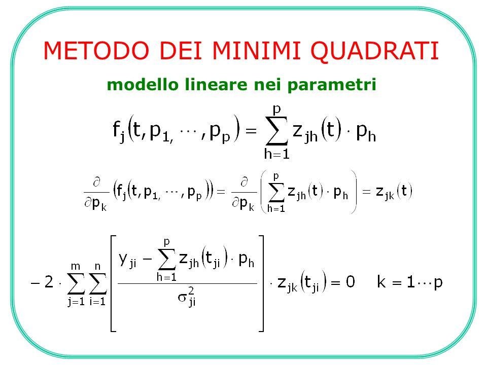modello lineare nei parametri