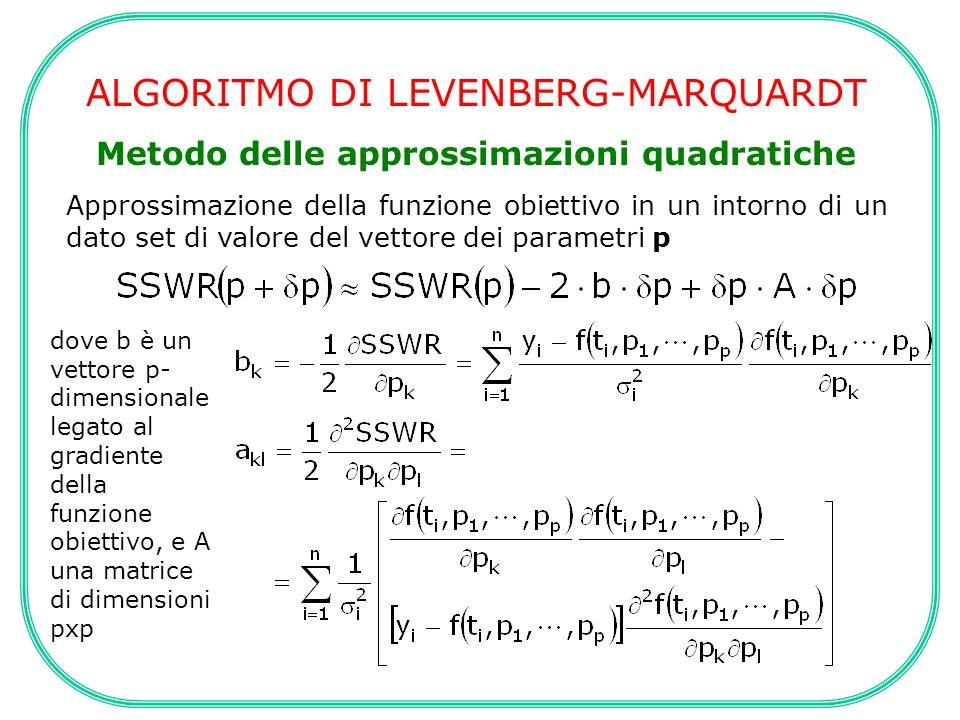 Metodo delle approssimazioni quadratiche