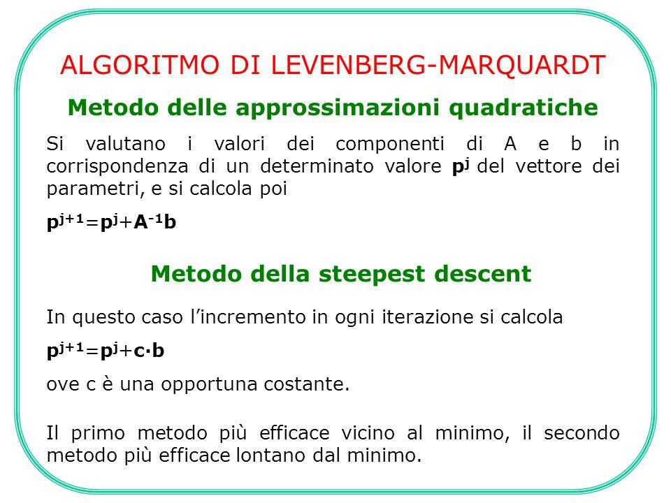 Metodo delle approssimazioni quadratiche Metodo della steepest descent