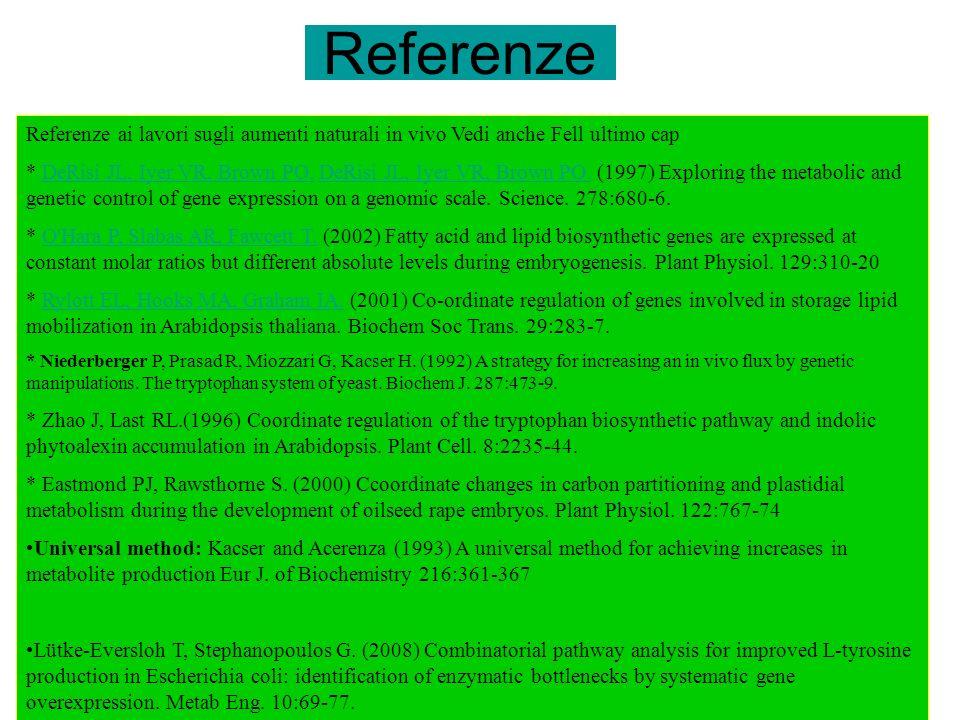Referenze Referenze ai lavori sugli aumenti naturali in vivo Vedi anche Fell ultimo cap.