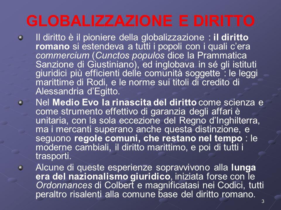GLOBALIZZAZIONE E DIRITTO
