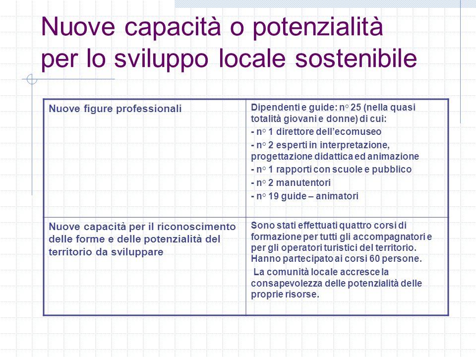 Nuove capacità o potenzialità per lo sviluppo locale sostenibile