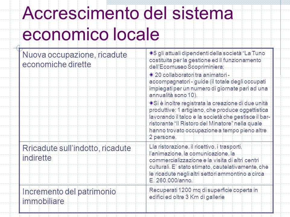 Accrescimento del sistema economico locale