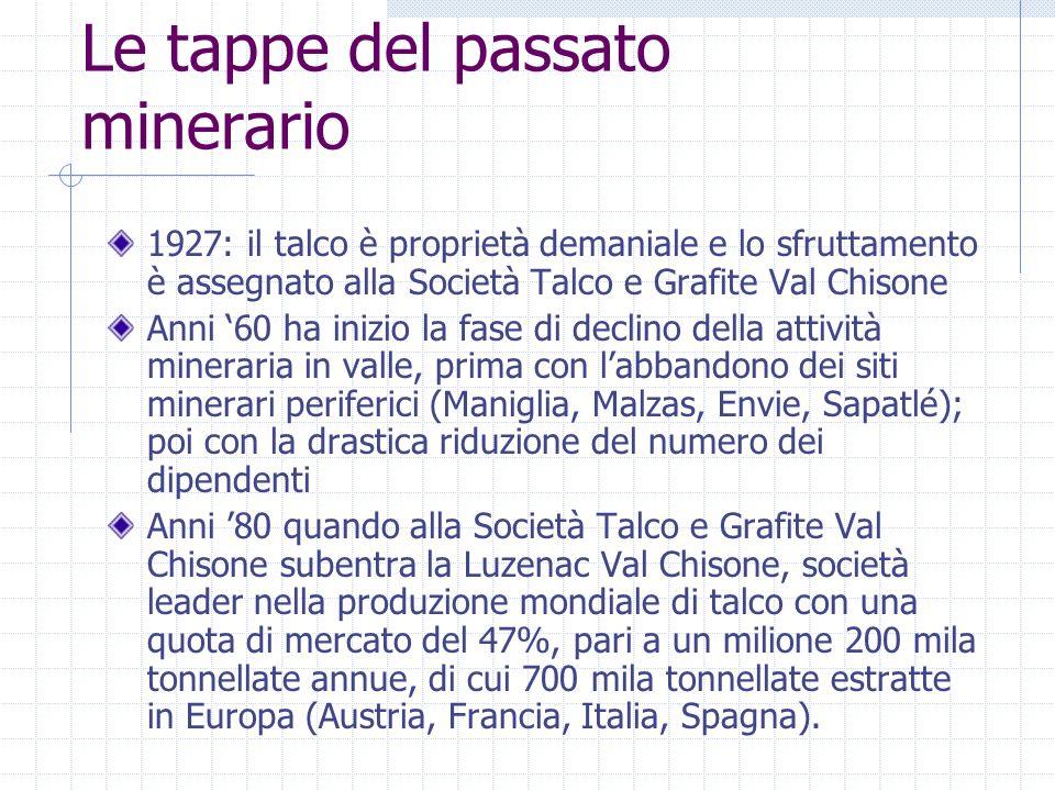 Le tappe del passato minerario