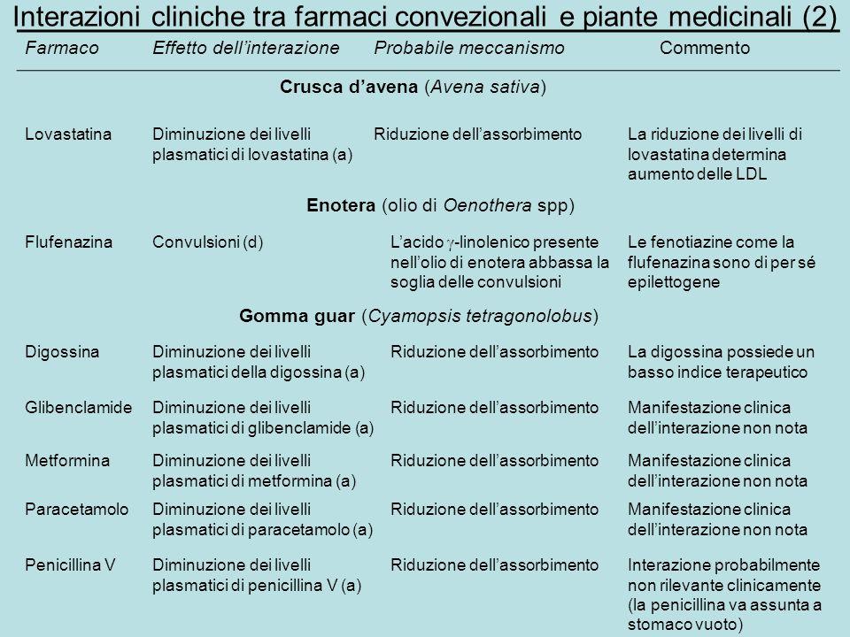 Interazioni cliniche tra farmaci convezionali e piante medicinali (2)