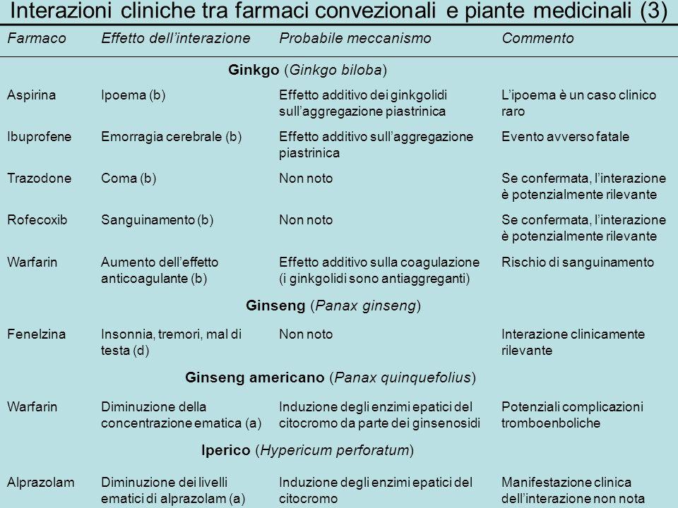 Interazioni cliniche tra farmaci convezionali e piante medicinali (3)