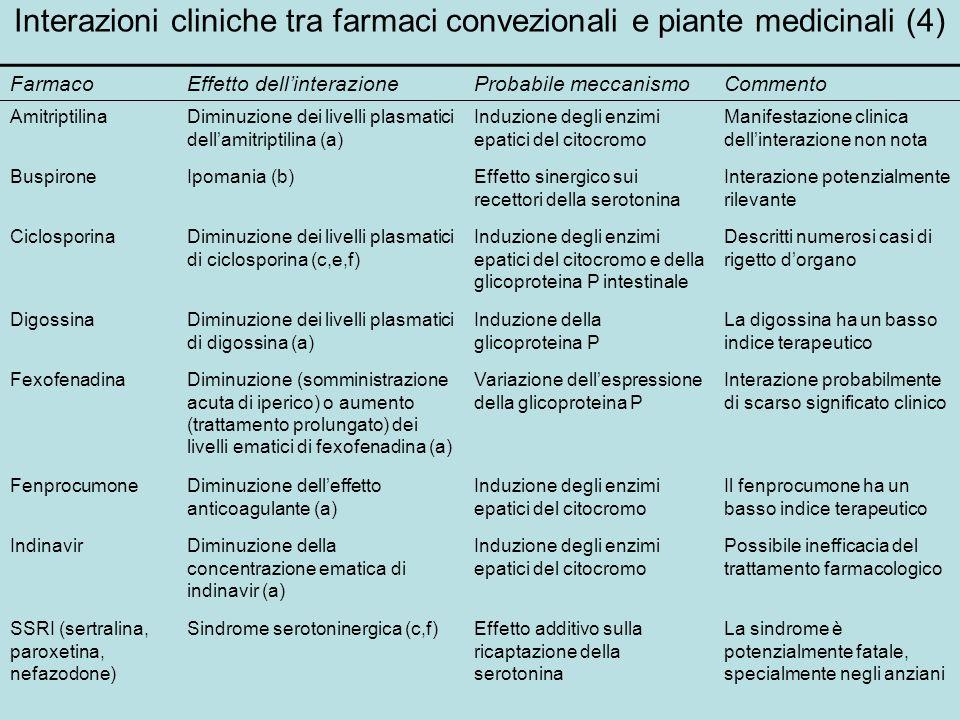 Interazioni cliniche tra farmaci convezionali e piante medicinali (4)