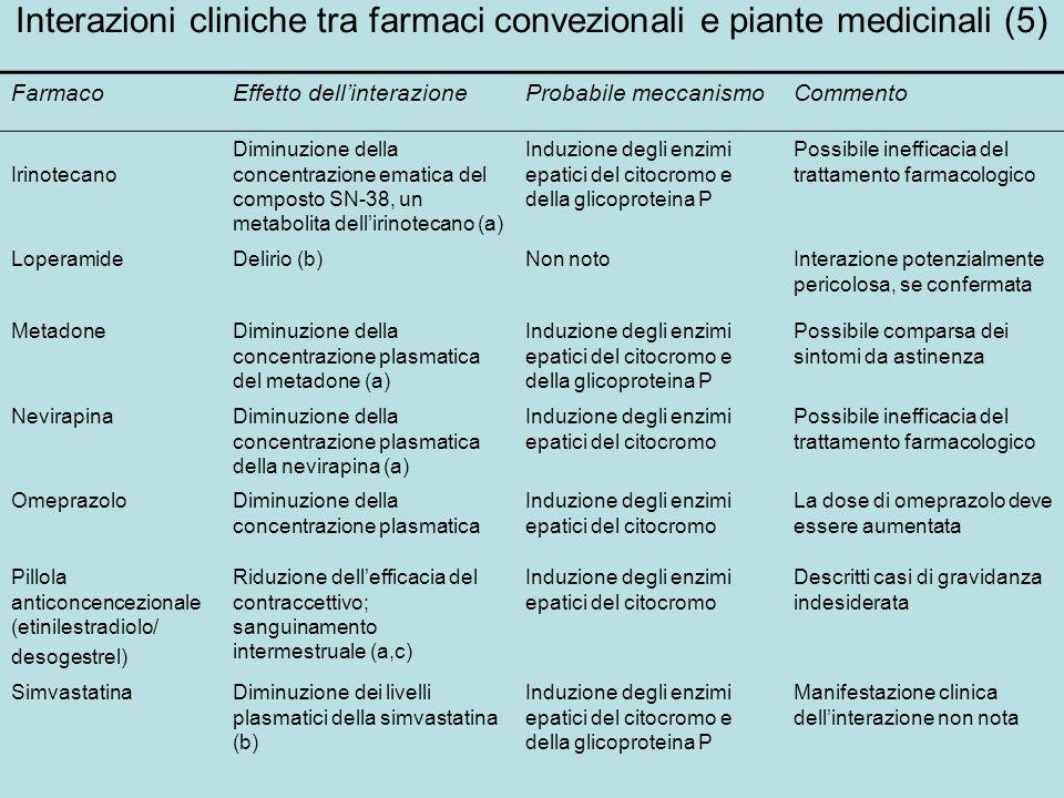 Interazioni cliniche tra farmaci convezionali e piante medicinali (5)