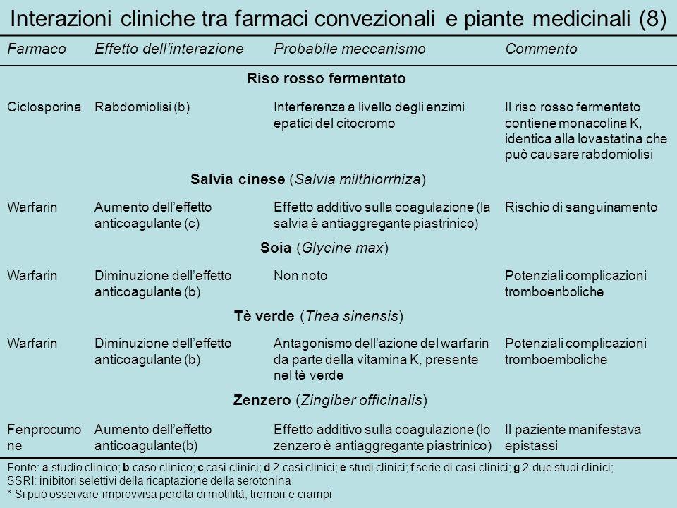 Interazioni cliniche tra farmaci convezionali e piante medicinali (8)