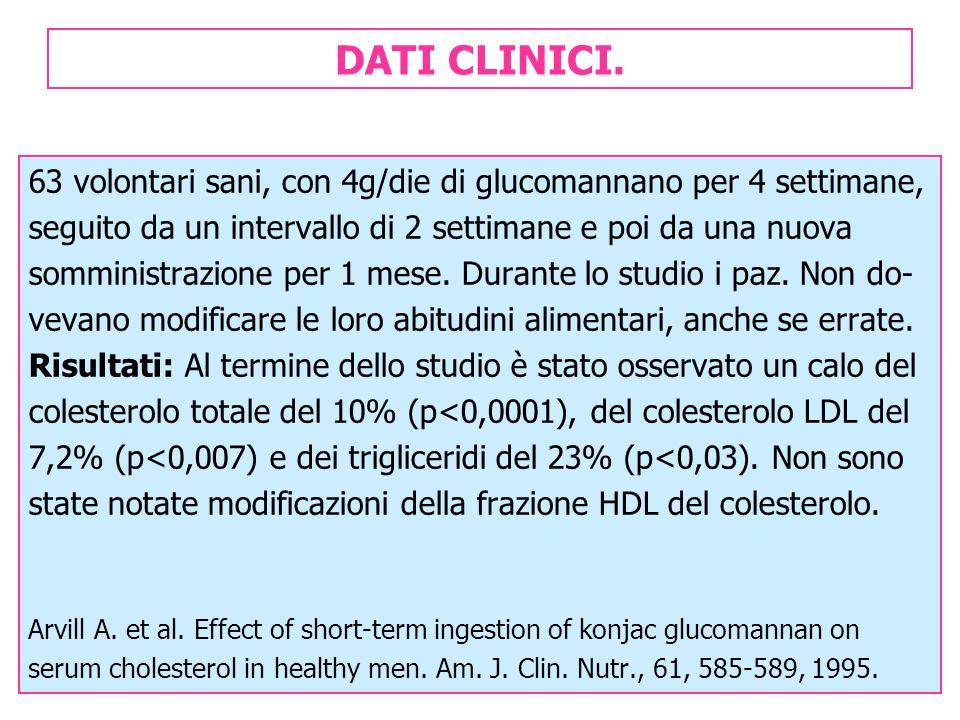 DATI CLINICI. 63 volontari sani, con 4g/die di glucomannano per 4 settimane, seguito da un intervallo di 2 settimane e poi da una nuova.