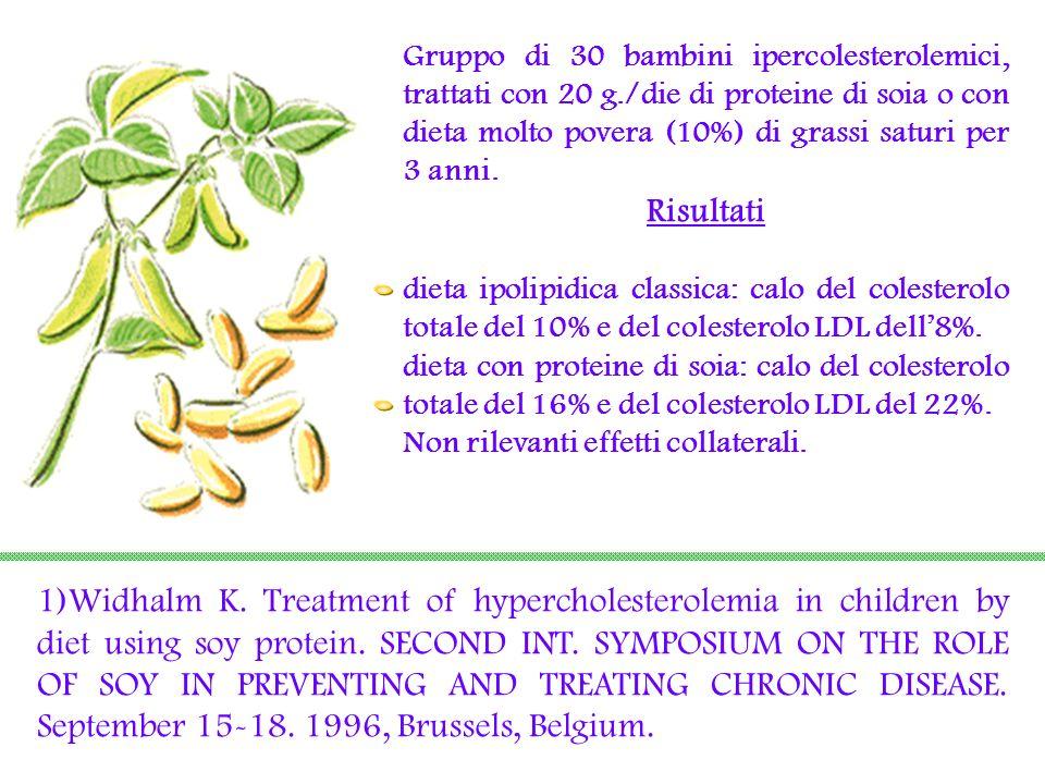 Gruppo di 30 bambini ipercolesterolemici, trattati con 20 g