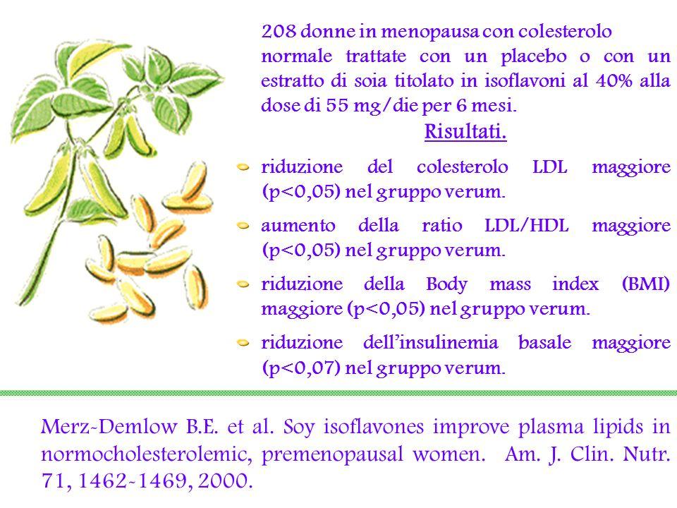 208 donne in menopausa con colesterolo