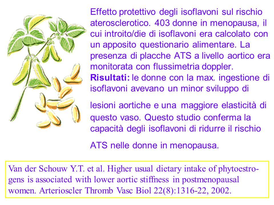 Effetto protettivo degli isoflavoni sul rischio aterosclerotico