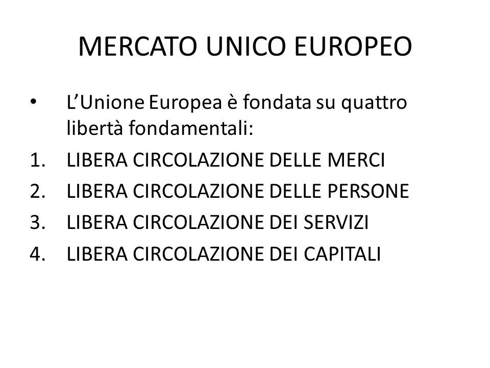 MERCATO UNICO EUROPEO L'Unione Europea è fondata su quattro libertà fondamentali: LIBERA CIRCOLAZIONE DELLE MERCI.