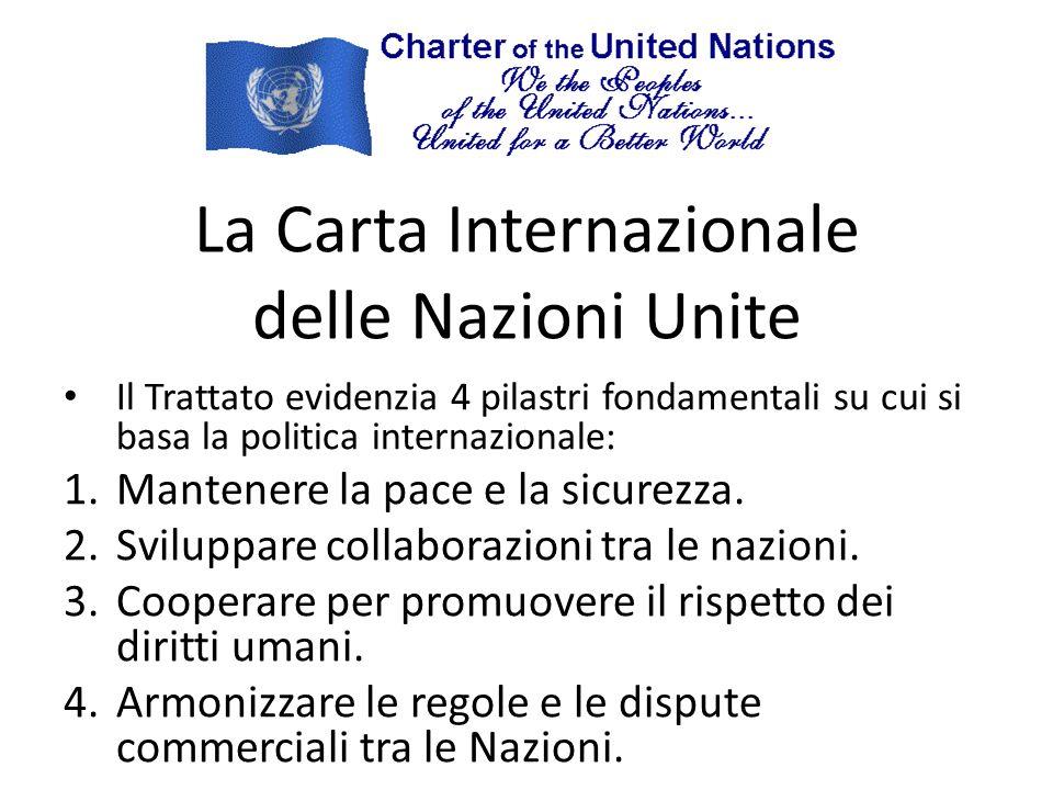 La Carta Internazionale delle Nazioni Unite