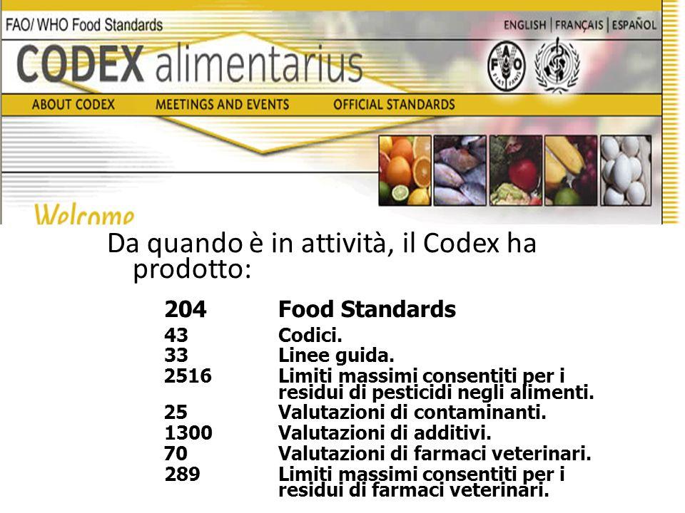 204 Food Standards Da quando è in attività, il Codex ha prodotto: