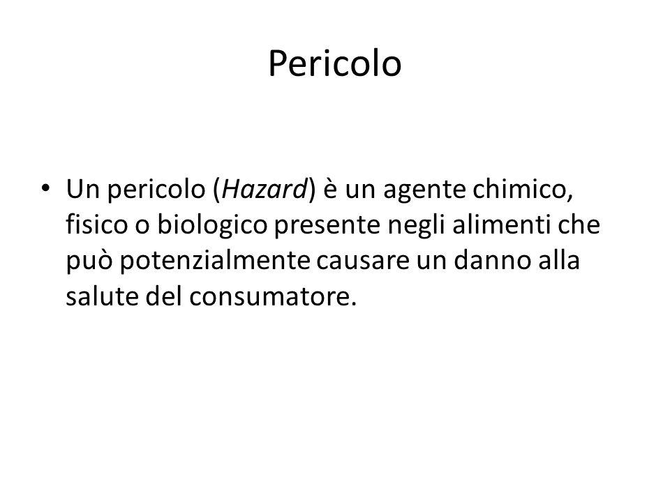 Pericolo Hazard.