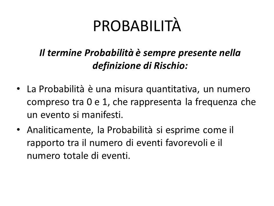 Il termine Probabilità è sempre presente nella definizione di Rischio: