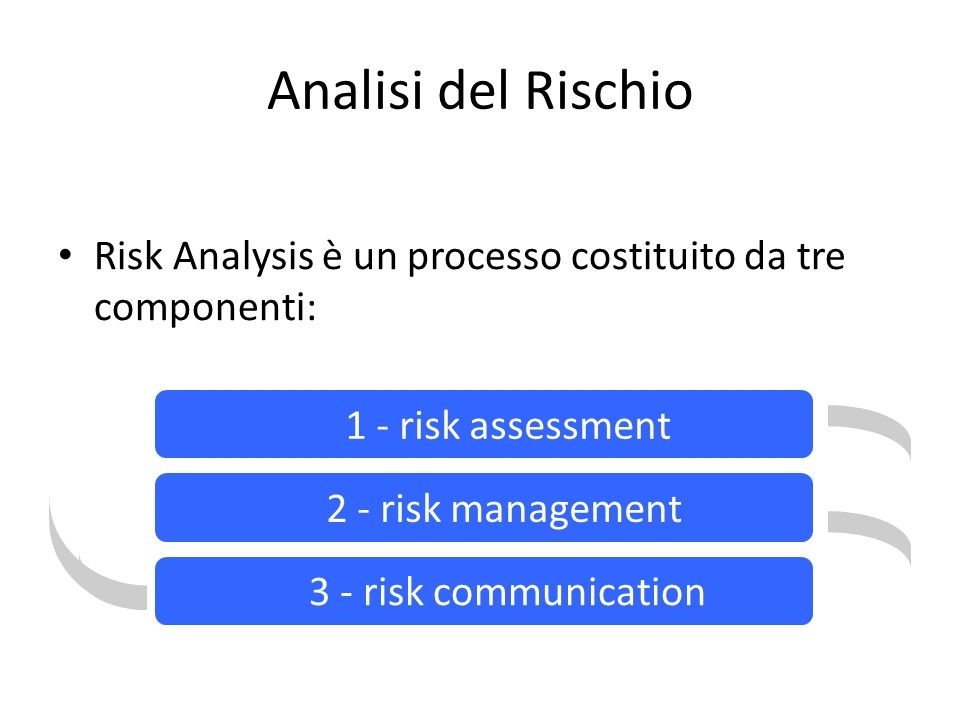 Analisi del Rischio Risk Analysis. Risk Analysis è un processo costituito da tre componenti: 1 - risk assessment.