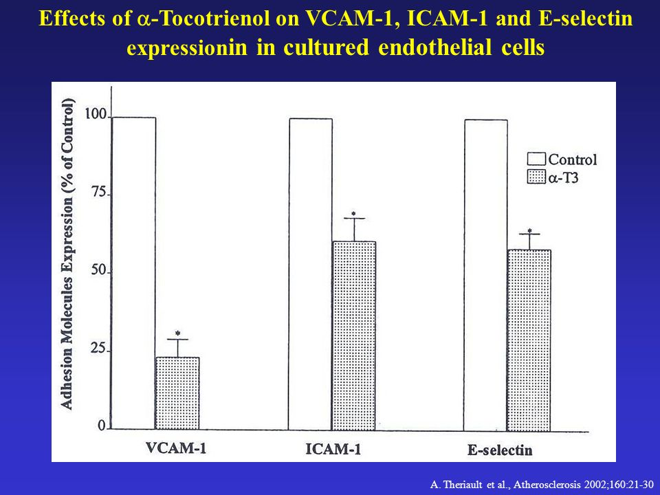 Effects of -Tocotrienol on VCAM-1, ICAM-1 and E-selectin expressionin in cultured endothelial cells