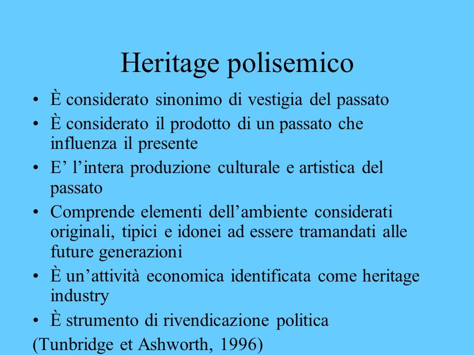 Heritage polisemico È considerato sinonimo di vestigia del passato