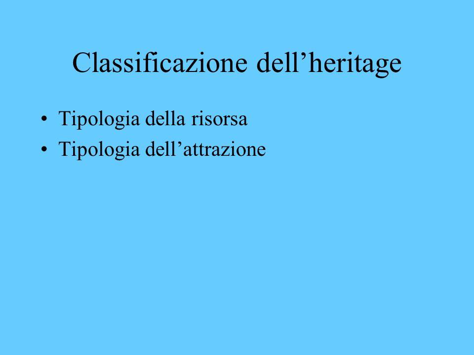 Classificazione dell'heritage