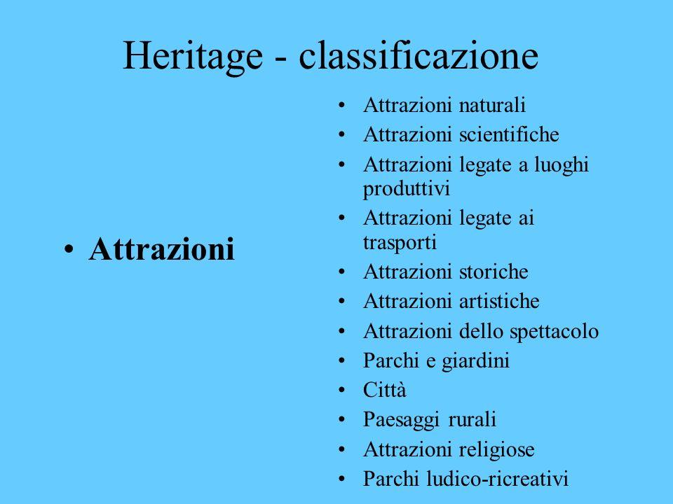 Heritage - classificazione