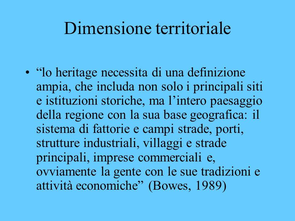 Dimensione territoriale