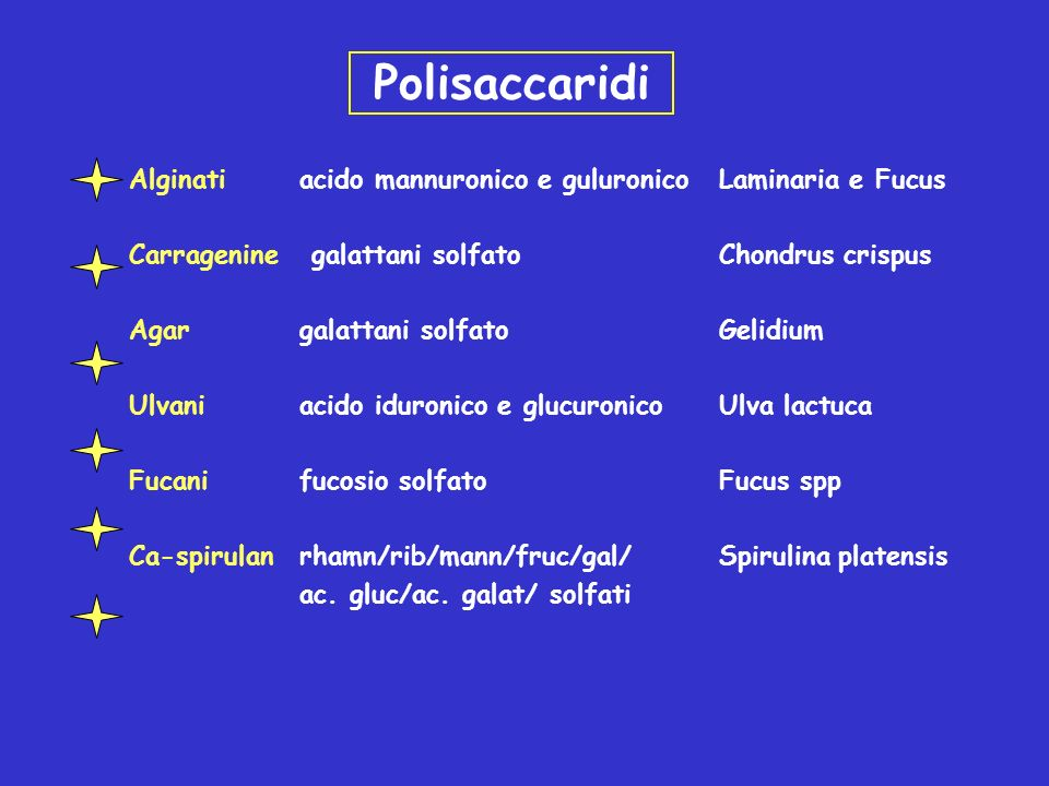 Polisaccaridi Alginati acido mannuronico e guluronico Laminaria e Fucus. Carragenine galattani solfato Chondrus crispus.