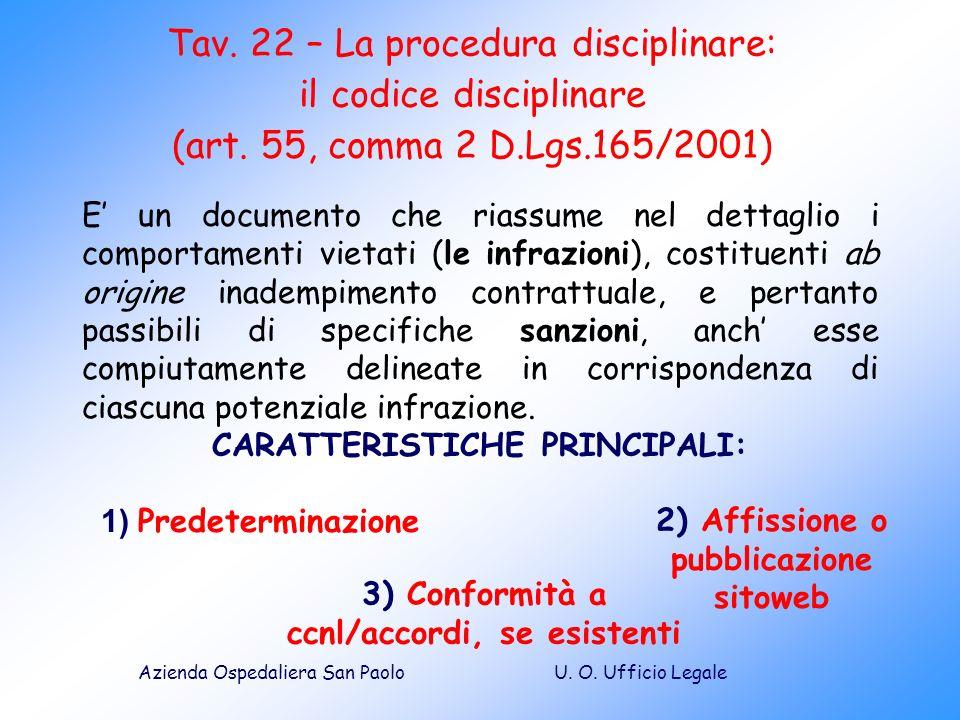 Tav. 22 – La procedura disciplinare: il codice disciplinare