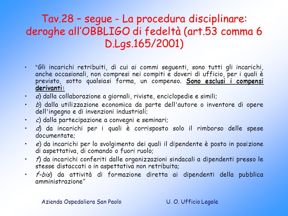Tav.28 – segue - La procedura disciplinare: deroghe all'OBBLIGO di fedeltà (art.53 comma 6 D.Lgs.165/2001)