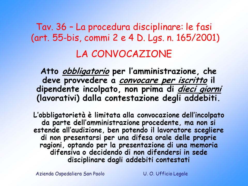 Tav. 36 – La procedura disciplinare: le fasi (art