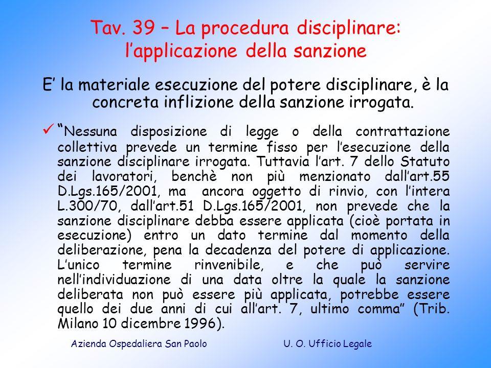 Tav. 39 – La procedura disciplinare: l'applicazione della sanzione