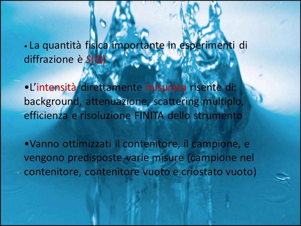 • La quantità fisica importante in esperimenti di diffrazione è S(Q)