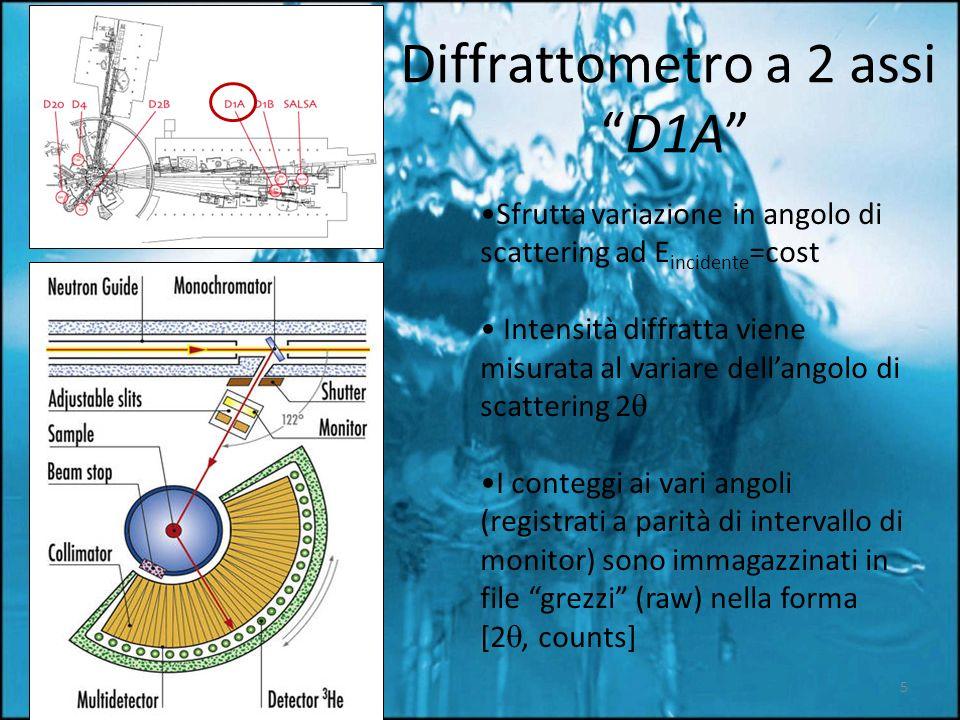 Diffrattometro a 2 assi D1A