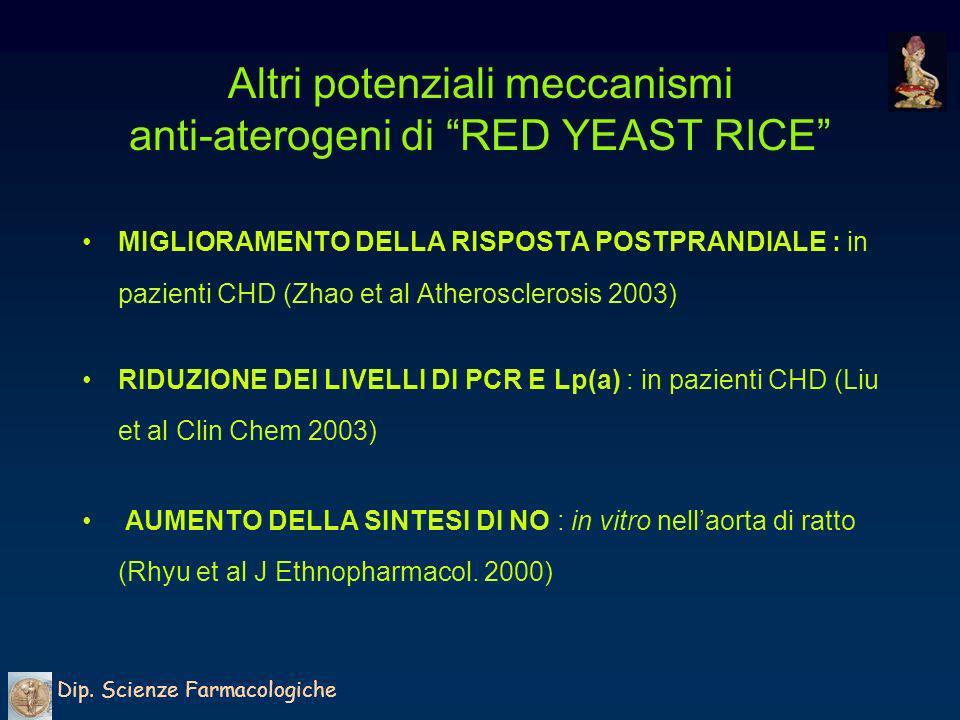 Altri potenziali meccanismi anti-aterogeni di RED YEAST RICE
