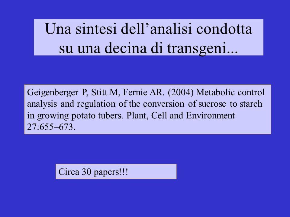 Una sintesi dell'analisi condotta su una decina di transgeni...