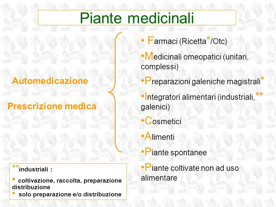 Piante medicinali Farmaci (Ricetta*/Otc)