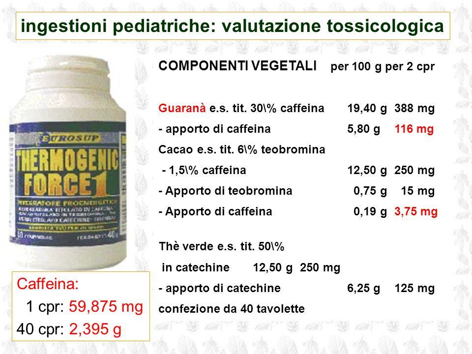 ingestioni pediatriche: valutazione tossicologica