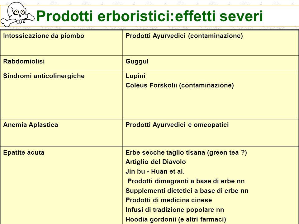 Prodotti erboristici:effetti severi