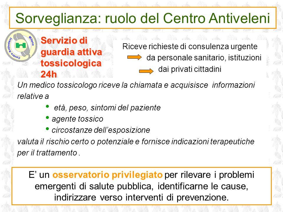 Sorveglianza: ruolo del Centro Antiveleni