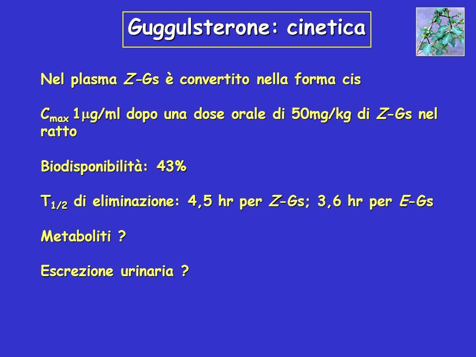 Guggulsterone: cinetica