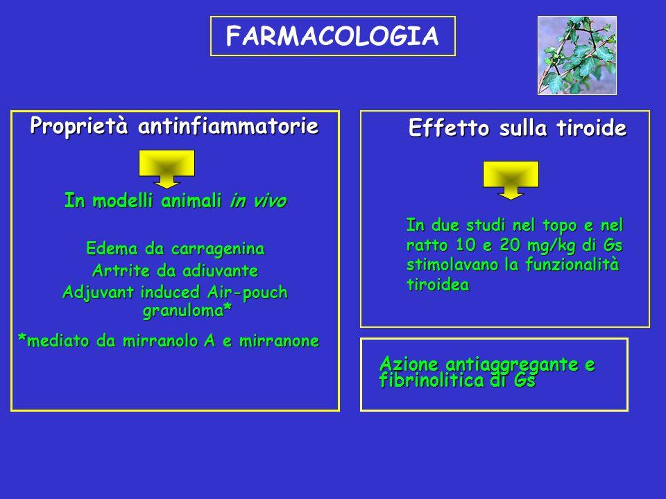 FARMACOLOGIA Proprietà antinfiammatorie Effetto sulla tiroide