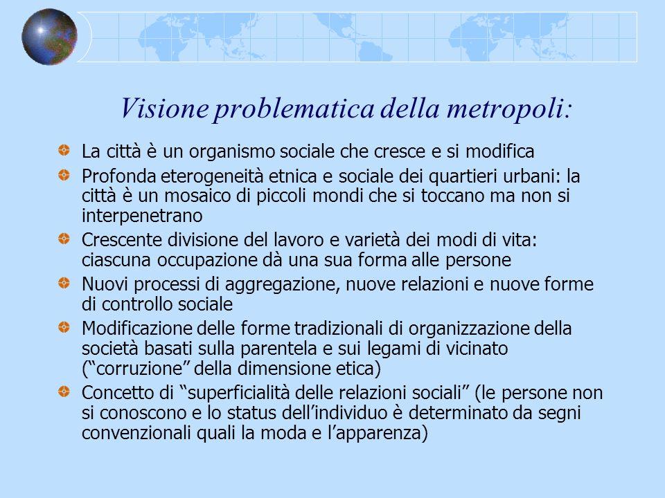 Visione problematica della metropoli: