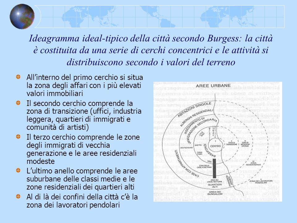 Ideagramma ideal-tipico della città secondo Burgess: la città è costituita da una serie di cerchi concentrici e le attività si distribuiscono secondo i valori del terreno